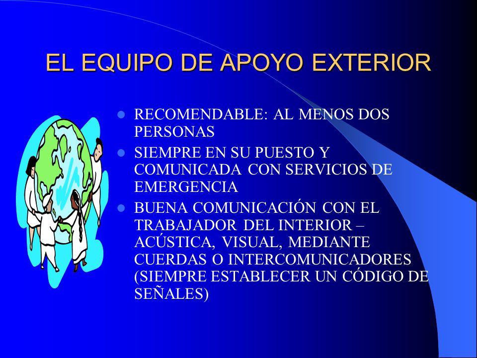 EL EQUIPO DE APOYO EXTERIOR RECOMENDABLE: AL MENOS DOS PERSONAS SIEMPRE EN SU PUESTO Y COMUNICADA CON SERVICIOS DE EMERGENCIA BUENA COMUNICACIÓN CON E