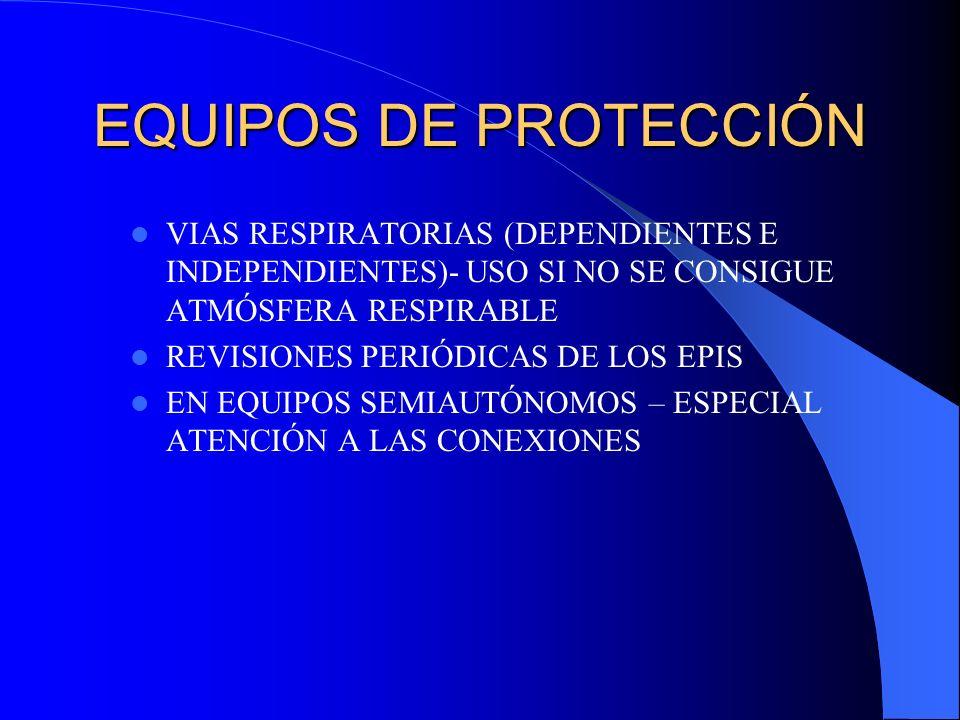 EQUIPOS DE PROTECCIÓN VIAS RESPIRATORIAS (DEPENDIENTES E INDEPENDIENTES)- USO SI NO SE CONSIGUE ATMÓSFERA RESPIRABLE REVISIONES PERIÓDICAS DE LOS EPIS