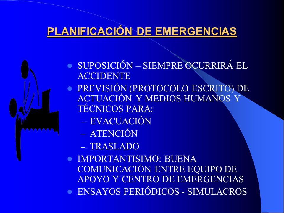 PLANIFICACIÓN DE EMERGENCIAS SUPOSICIÓN – SIEMPRE OCURRIRÁ EL ACCIDENTE PREVISIÓN (PROTOCOLO ESCRITO) DE ACTUACIÓN Y MEDIOS HUMANOS Y TÉCNICOS PARA: –