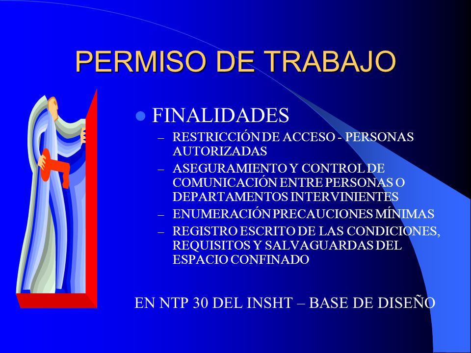 PERMISO DE TRABAJO FINALIDADES – RESTRICCIÓN DE ACCESO - PERSONAS AUTORIZADAS – ASEGURAMIENTO Y CONTROL DE COMUNICACIÓN ENTRE PERSONAS O DEPARTAMENTOS
