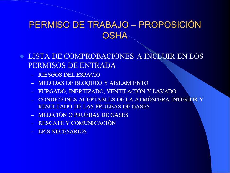 PERMISO DE TRABAJO – PROPOSICIÓN OSHA LISTA DE COMPROBACIONES A INCLUIR EN LOS PERMISOS DE ENTRADA – RIESGOS DEL ESPACIO – MEDIDAS DE BLOQUEO Y AISLAM