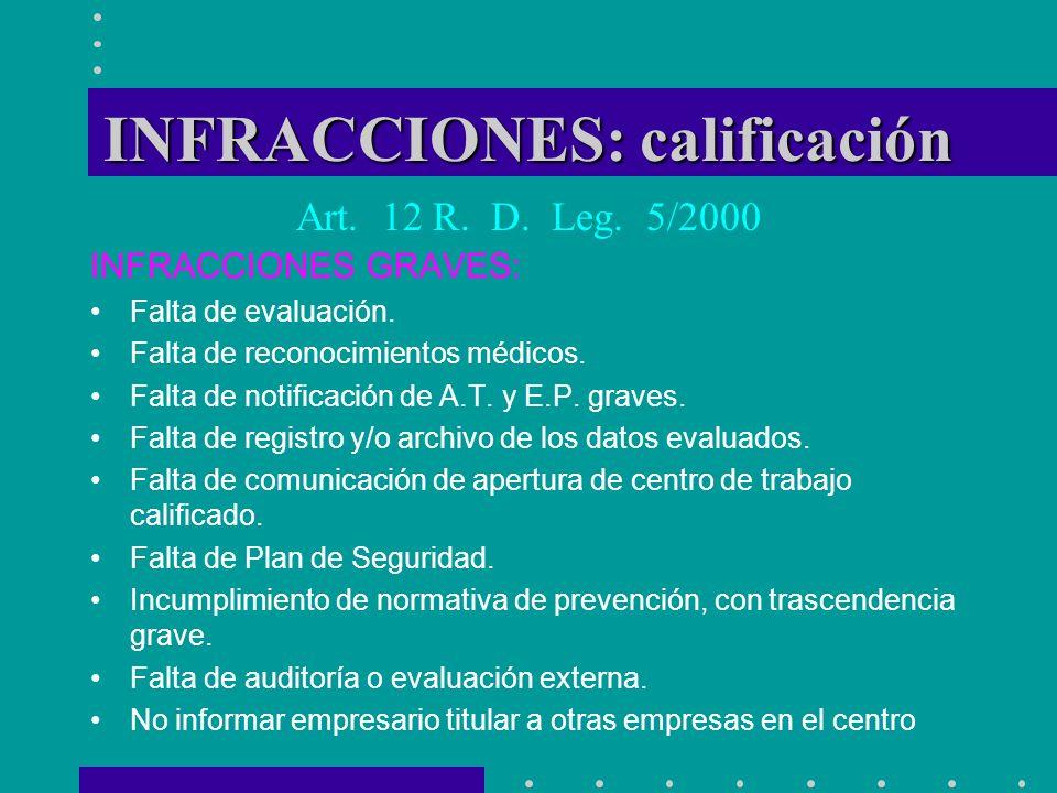 INFRACCIONES: calificación Art. 12 R. D. Leg. 5/2000 INFRACCIONES GRAVES: Falta de evaluación. Falta de reconocimientos médicos. Falta de notificación