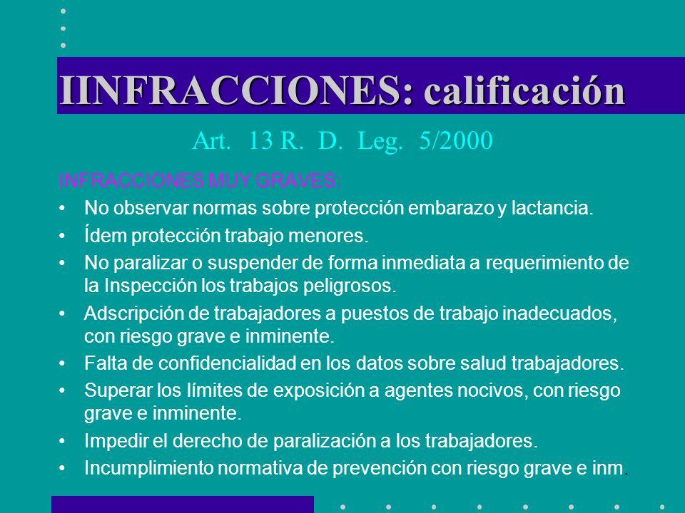 IINFRACCIONES: calificación Art. 13 R. D. Leg. 5/2000 INFRACCIONES MUY GRAVES: No observar normas sobre protección embarazo y lactancia. Ídem protecci