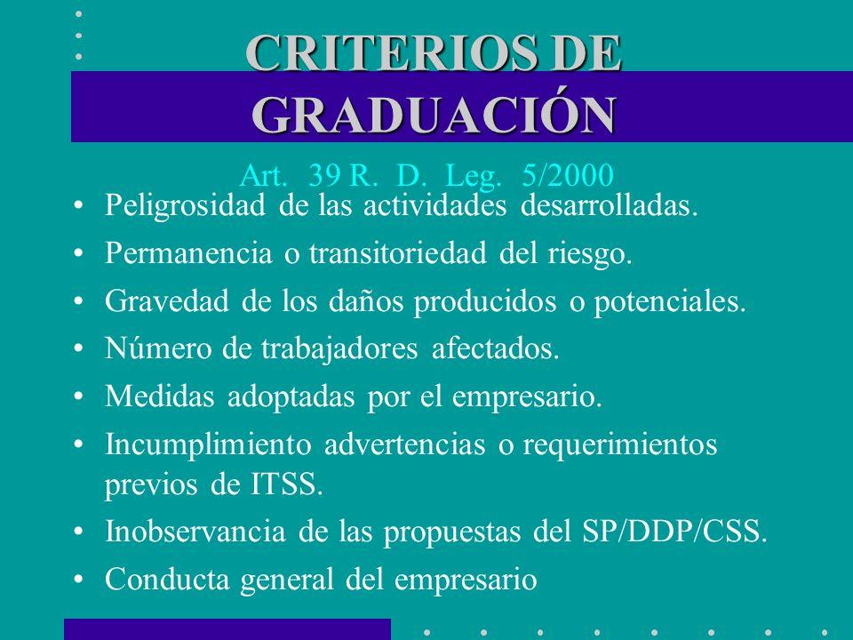 CRITERIOS DE GRADUACIÓN Art. 39 R. D. Leg. 5/2000 Peligrosidad de las actividades desarrolladas. Permanencia o transitoriedad del riesgo. Gravedad de