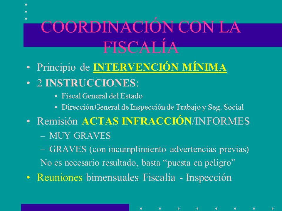 COORDINACIÓN CON LA FISCALÍA Principio de INTERVENCIÓN MÍNIMA 2 INSTRUCCIONES: Fiscal General del Estado Dirección General de Inspección de Trabajo y
