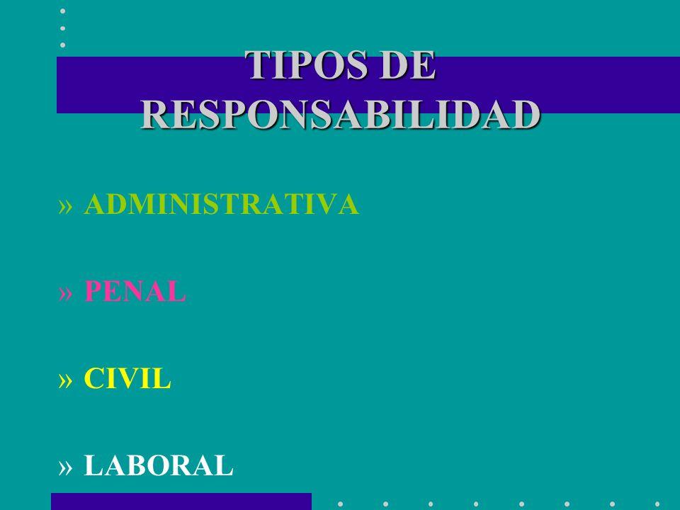 TIPOS DE RESPONSABILIDAD »ADMINISTRATIVA »PENAL »CIVIL »LABORAL