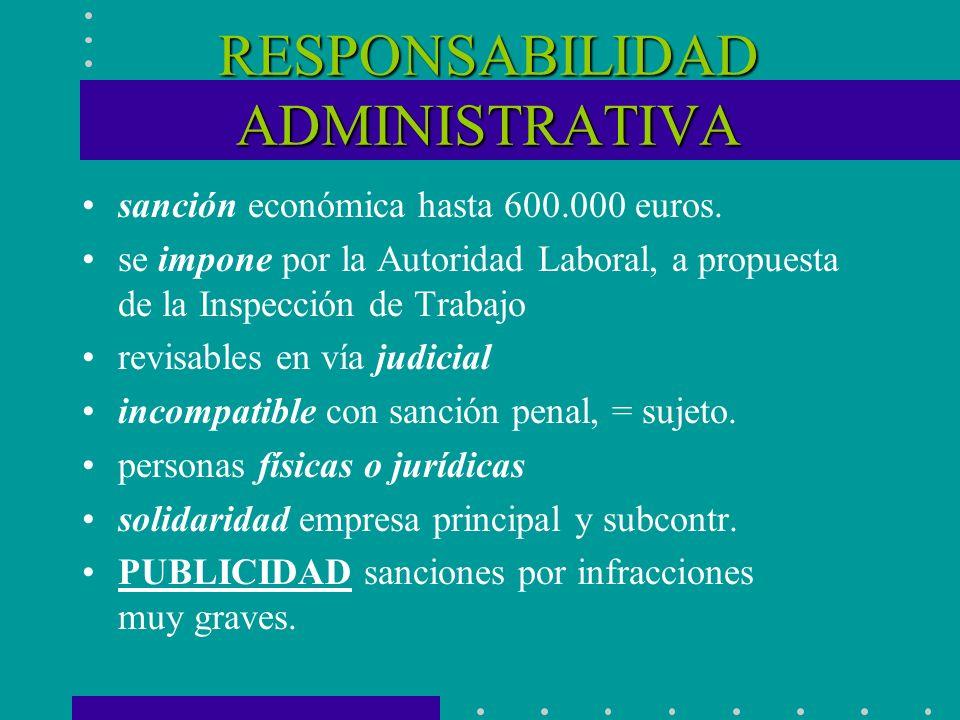 RESPONSABILIDAD ADMINISTRATIVA sanción económica hasta 600.000 euros. se impone por la Autoridad Laboral, a propuesta de la Inspección de Trabajo revi