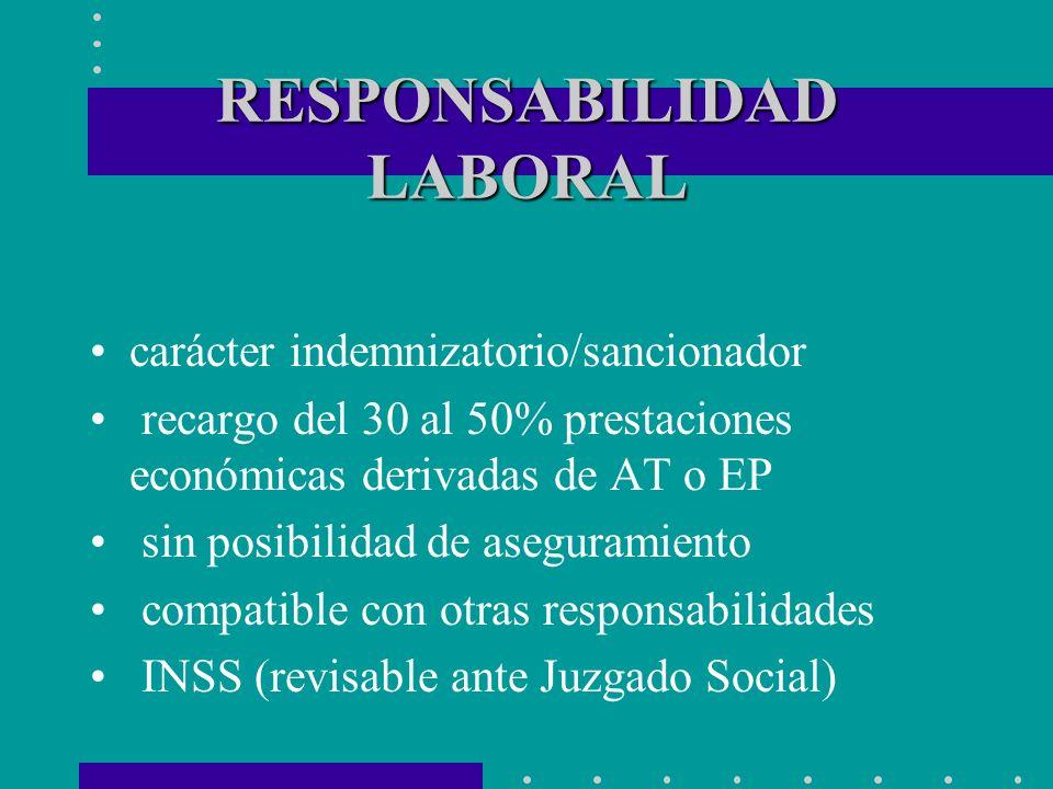 RESPONSABILIDAD LABORAL carácter indemnizatorio/sancionador recargo del 30 al 50% prestaciones económicas derivadas de AT o EP sin posibilidad de aseg
