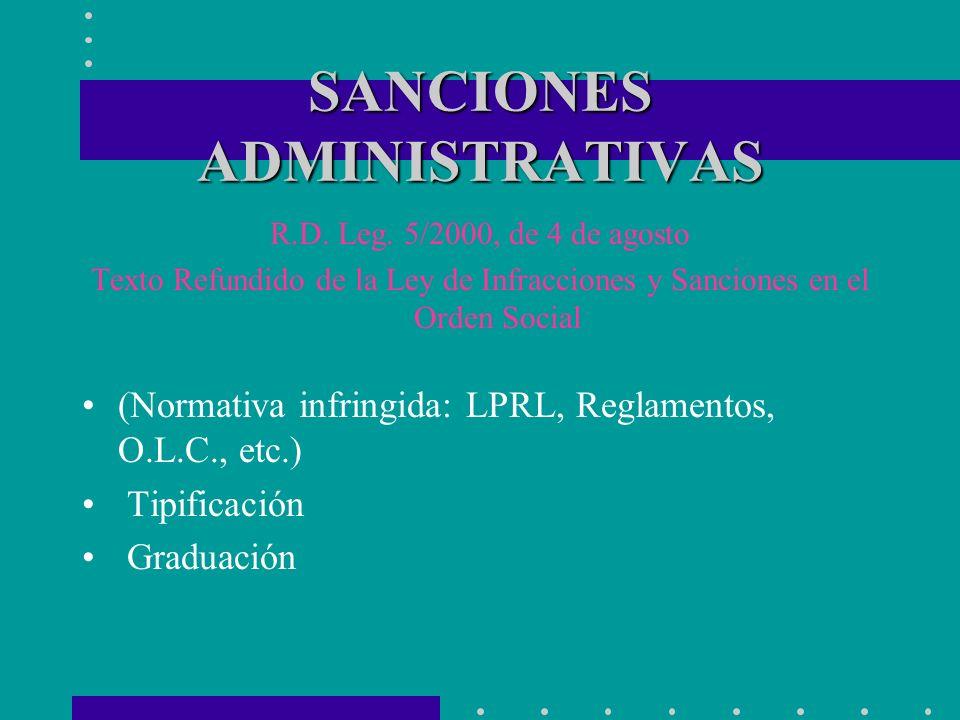 SANCIONES ADMINISTRATIVAS R.D. Leg. 5/2000, de 4 de agosto Texto Refundido de la Ley de Infracciones y Sanciones en el Orden Social (Normativa infring