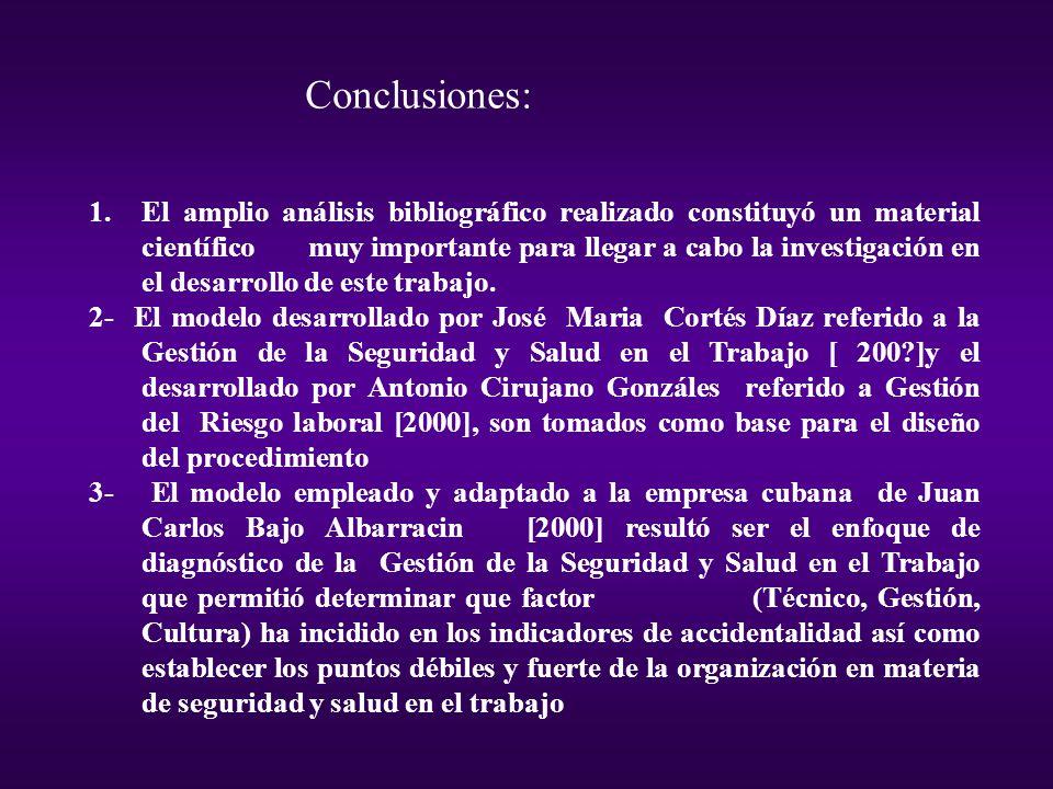 1.El amplio análisis bibliográfico realizado constituyó un material científico muy importante para llegar a cabo la investigación en el desarrollo de