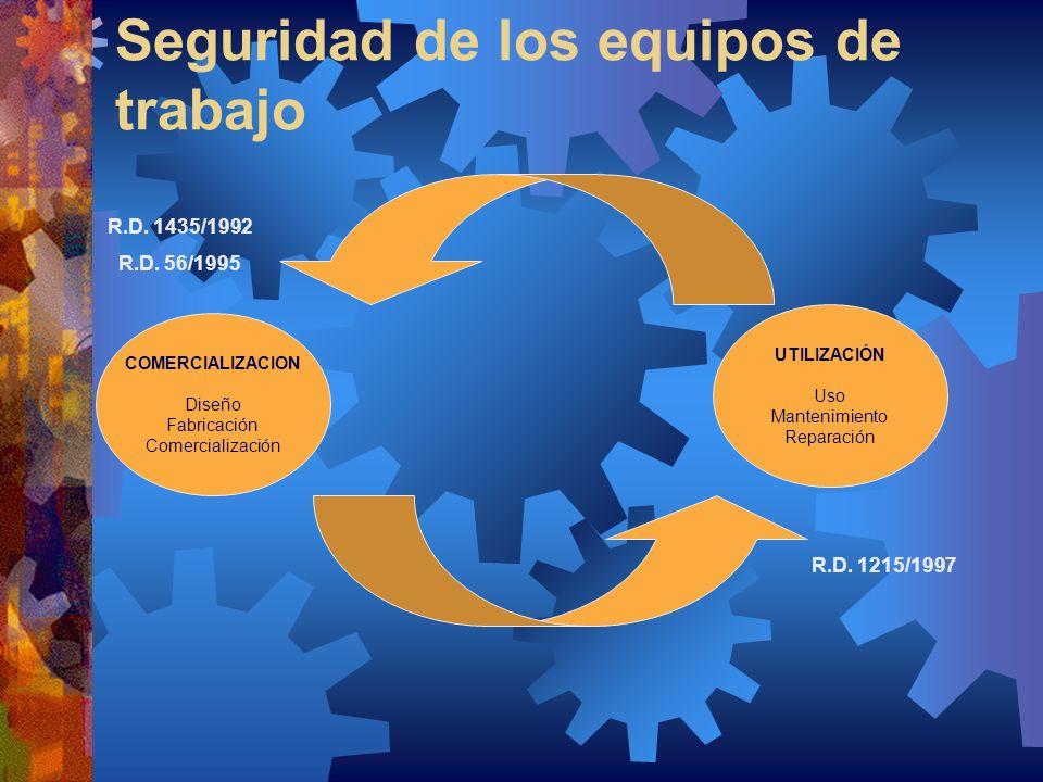 Seguridad de los equipos de trabajo COMERCIALIZACION Diseño Fabricación Comercialización UTILIZACIÓN Uso Mantenimiento Reparación R.D. 1435/1992 R.D.