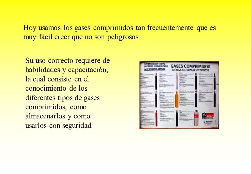 Rojo Gases Inflamables Verde No inflamable Amarillo Oxidante Blanco, con una calavera y huesos cruzados Veneno Los gases comprimidos son clasificados de acuerdo a los peligros químicos y físicos