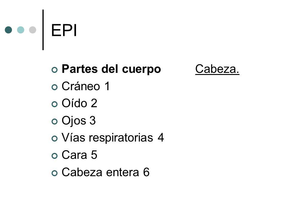 EPI Partes del cuerpo Cabeza. Cráneo 1 Oído 2 Ojos 3 Vías respiratorias 4 Cara 5 Cabeza entera 6