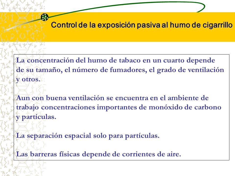 Control de la exposición pasiva al humo de cigarrillo La concentración del humo de tabaco en un cuarto depende de su tamaño, el número de fumadores, e