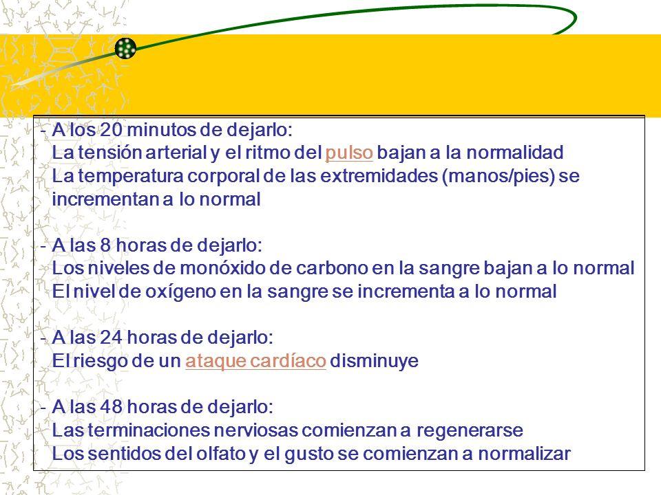- A los 20 minutos de dejarlo: La tensión arterial y el ritmo del pulso bajan a la normalidadpulso La temperatura corporal de las extremidades (manos/