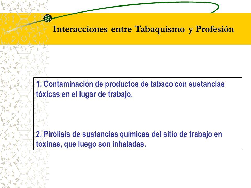 Interacciones entre Tabaquismo y Profesión 1. Contaminación de productos de tabaco con sustancias tóxicas en el lugar de trabajo. 2. Pirólisis de sust