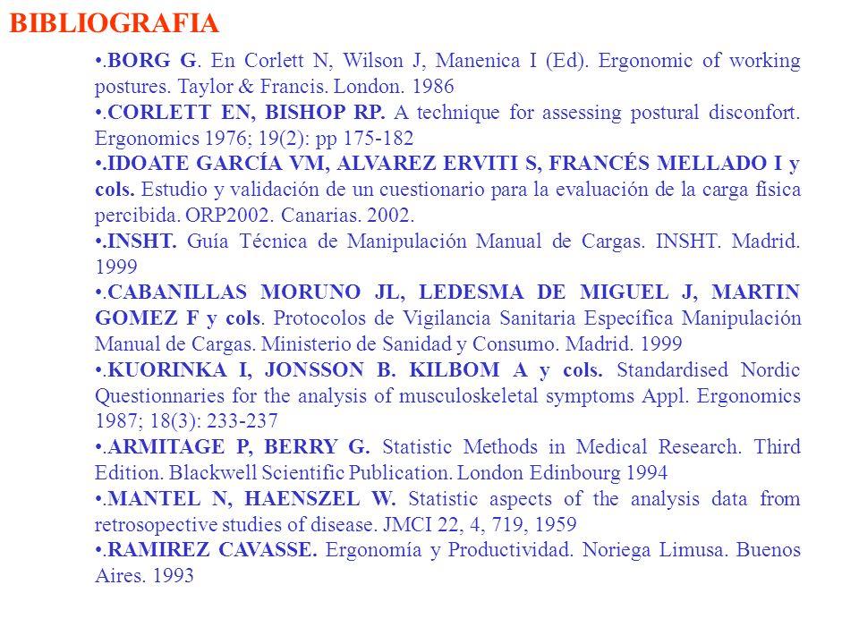 BIBLIOGRAFIA.BORG G. En Corlett N, Wilson J, Manenica I (Ed). Ergonomic of working postures. Taylor & Francis. London. 1986.CORLETT EN, BISHOP RP. A t