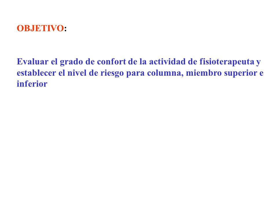 MÉTODO Fisioterapeutas, en un centro hospitalario Casos:.