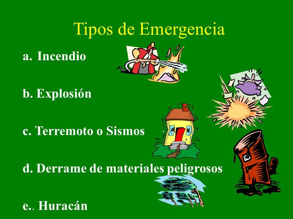 Tipos de Emergencia a.Incendio b. Explosión c. Terremoto o Sismos d. Derrame de materiales peligrosos e.. Huracán