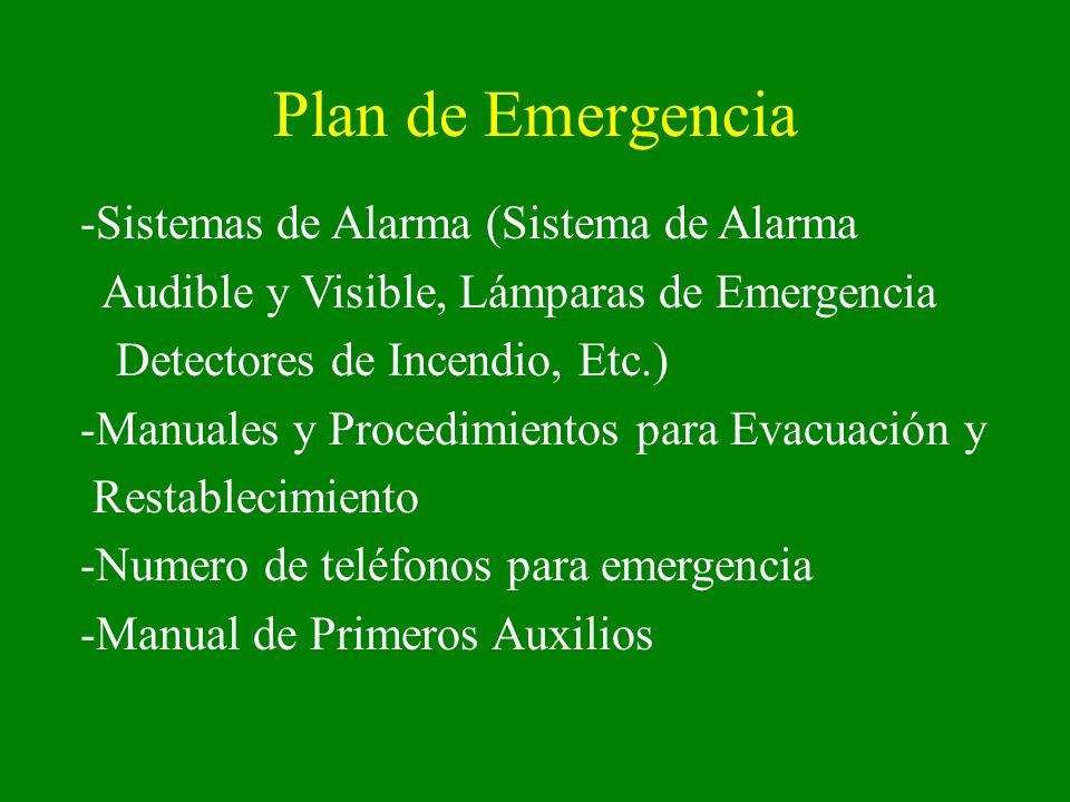 Plan de Emergencia -Sistemas de Alarma (Sistema de Alarma Audible y Visible, Lámparas de Emergencia Detectores de Incendio, Etc.) -Manuales y Procedim