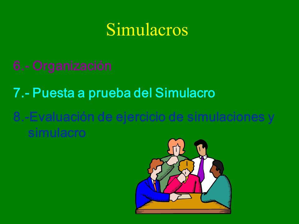 Simulacros 6.- Organización 7.- Puesta a prueba del Simulacro 8.-Evaluación de ejercicio de simulaciones y simulacro