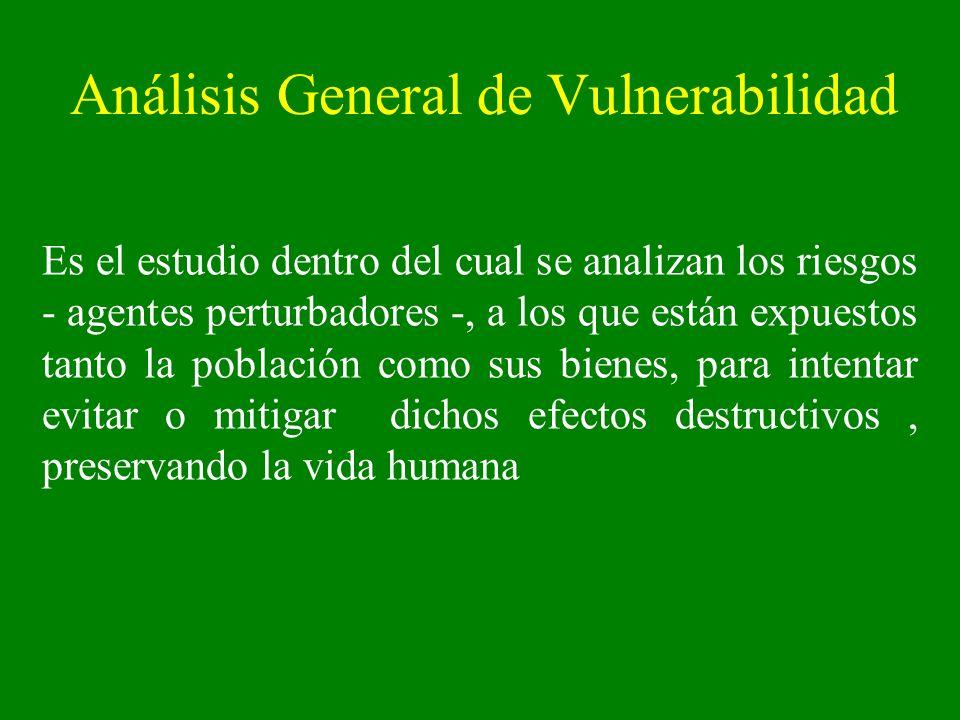 Análisis General de Vulnerabilidad Es necesario identificar y describir cada una de las áreas existentes en la empresa RIESGOS INTERNOS RIESGOS EXTERNOS Identificar todos los riesgos que puedan generar algún peligro