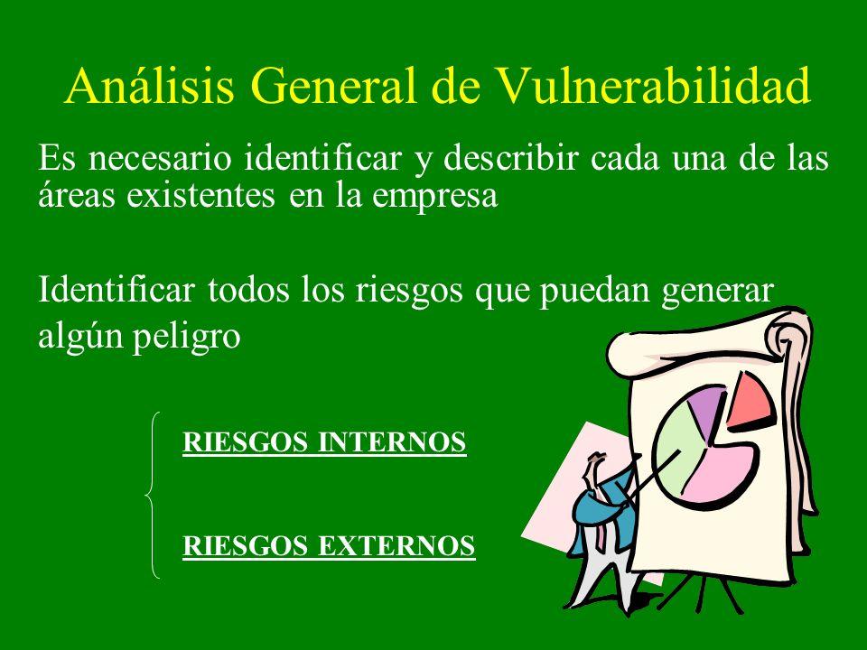Análisis General de Vulnerabilidad Es necesario identificar y describir cada una de las áreas existentes en la empresa RIESGOS INTERNOS RIESGOS EXTERN