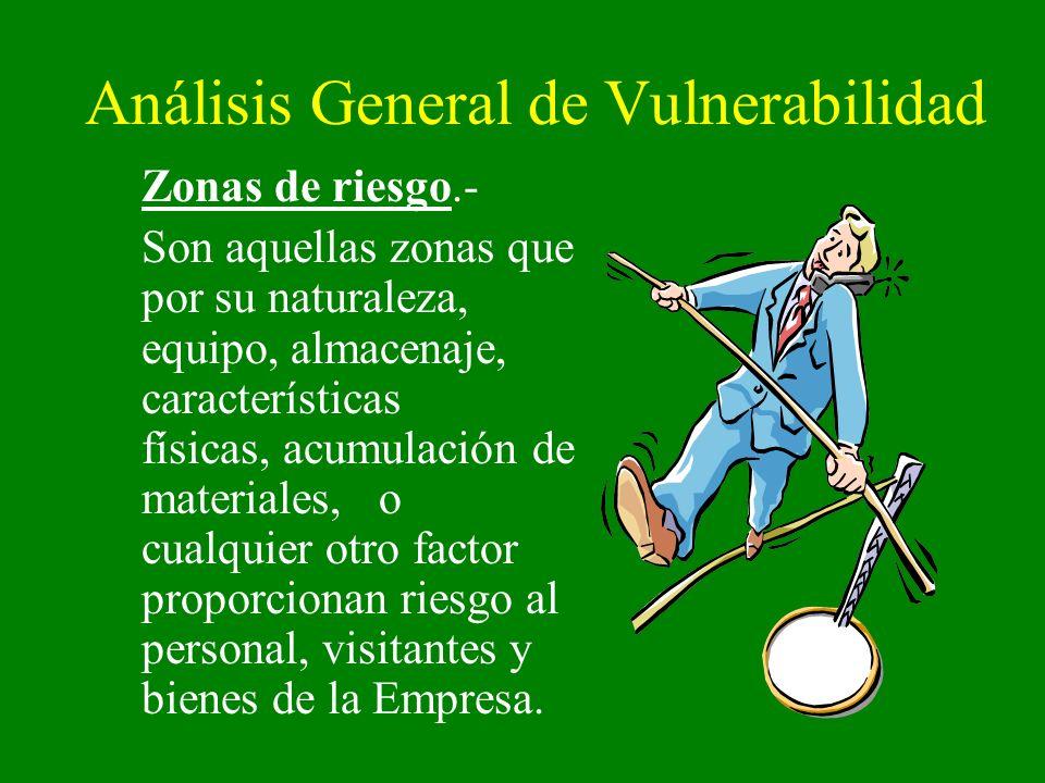 Análisis General de Vulnerabilidad Zonas de riesgo.- Son aquellas zonas que por su naturaleza, equipo, almacenaje, características físicas, acumulació