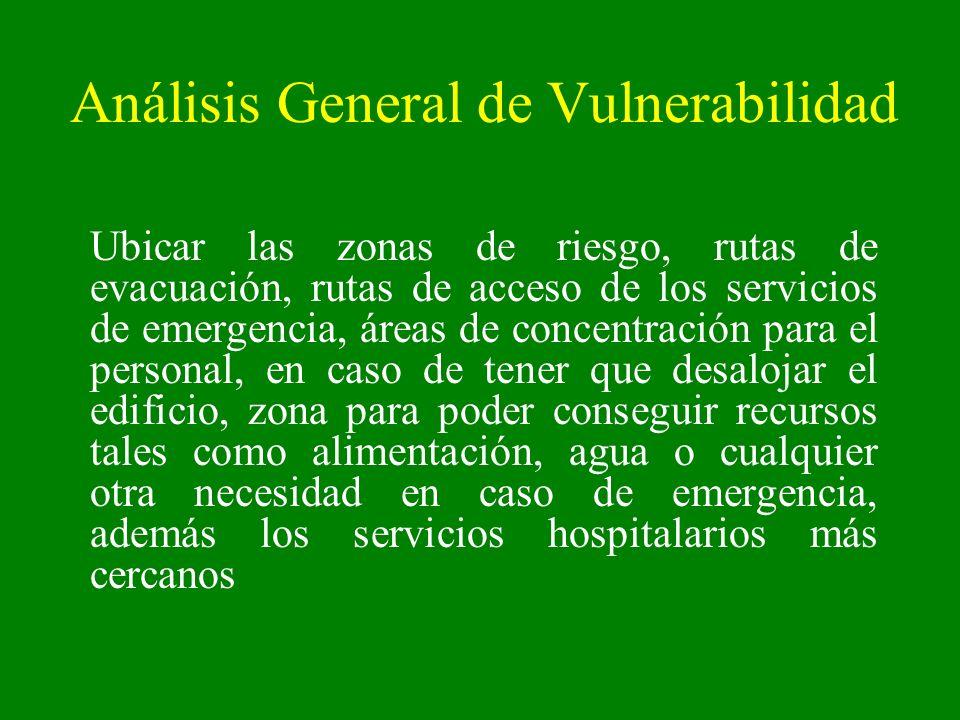 Análisis General de Vulnerabilidad Ubicar las zonas de riesgo, rutas de evacuación, rutas de acceso de los servicios de emergencia, áreas de concentra