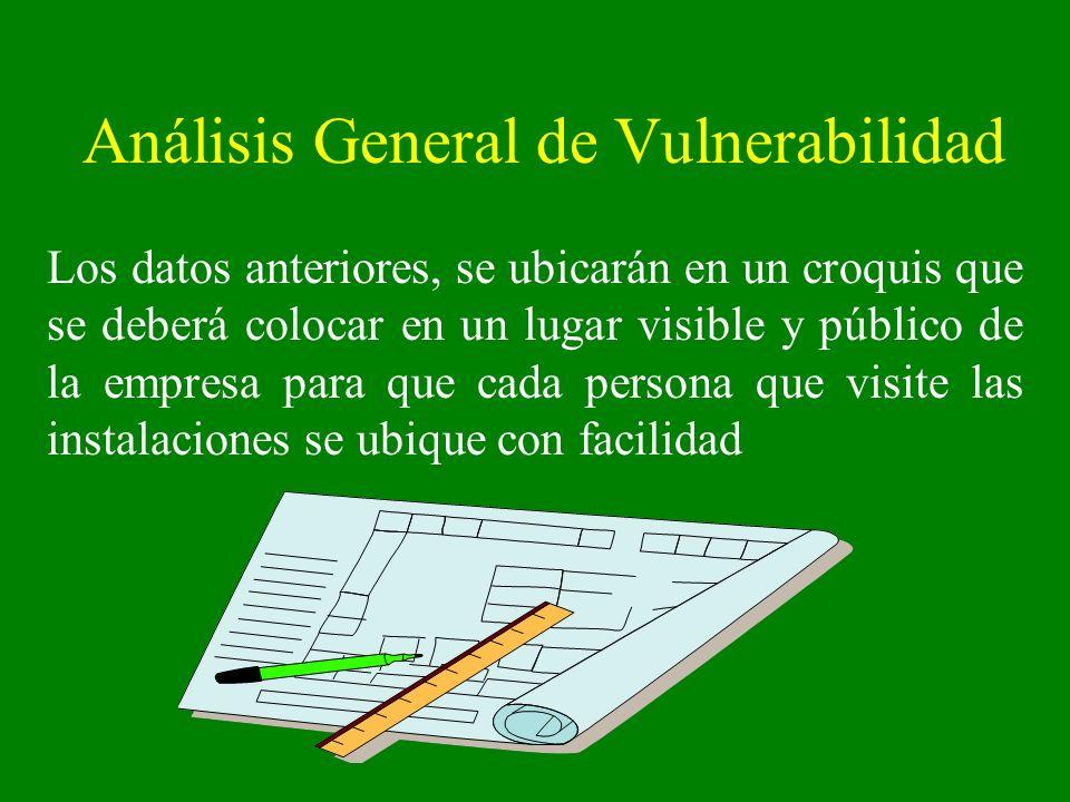 Brigada de Evacuación H) verificar de manera constante y permanente que las rutas de evacuación estén libres de obstáculos