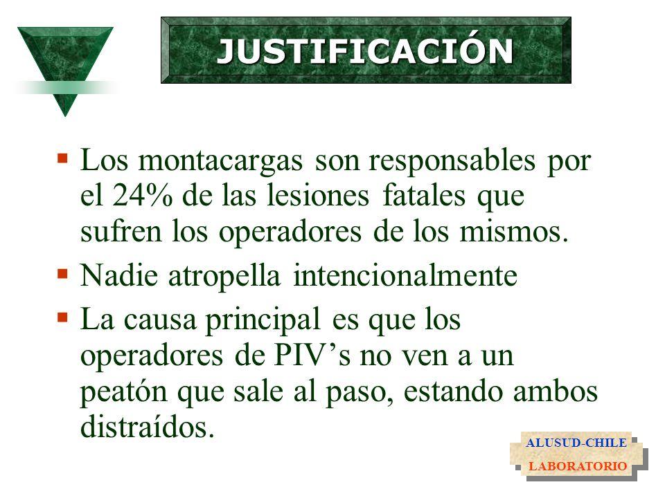 JUSTIFICACIÓN ALUSUD-CHILE LABORATORIO ALUSUD-CHILE LABORATORIO Los montacargas son responsables por el 24% de las lesiones fatales que sufren los ope