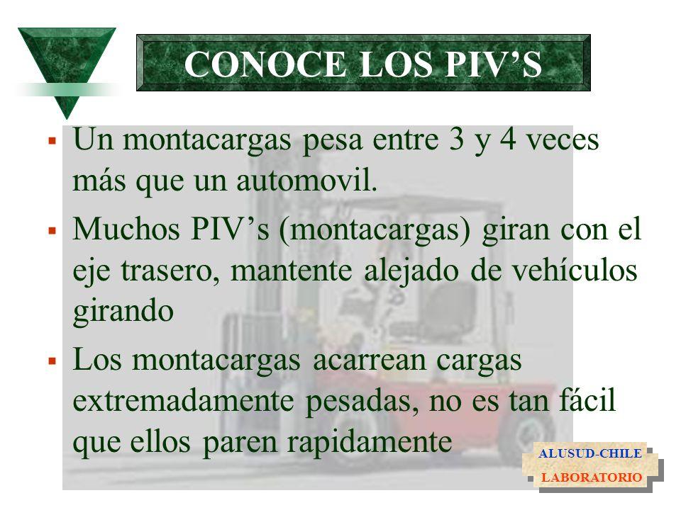 CONOCE LOS PIVS Un montacargas pesa entre 3 y 4 veces más que un automovil. Muchos PIVs (montacargas) giran con el eje trasero, mantente alejado de ve