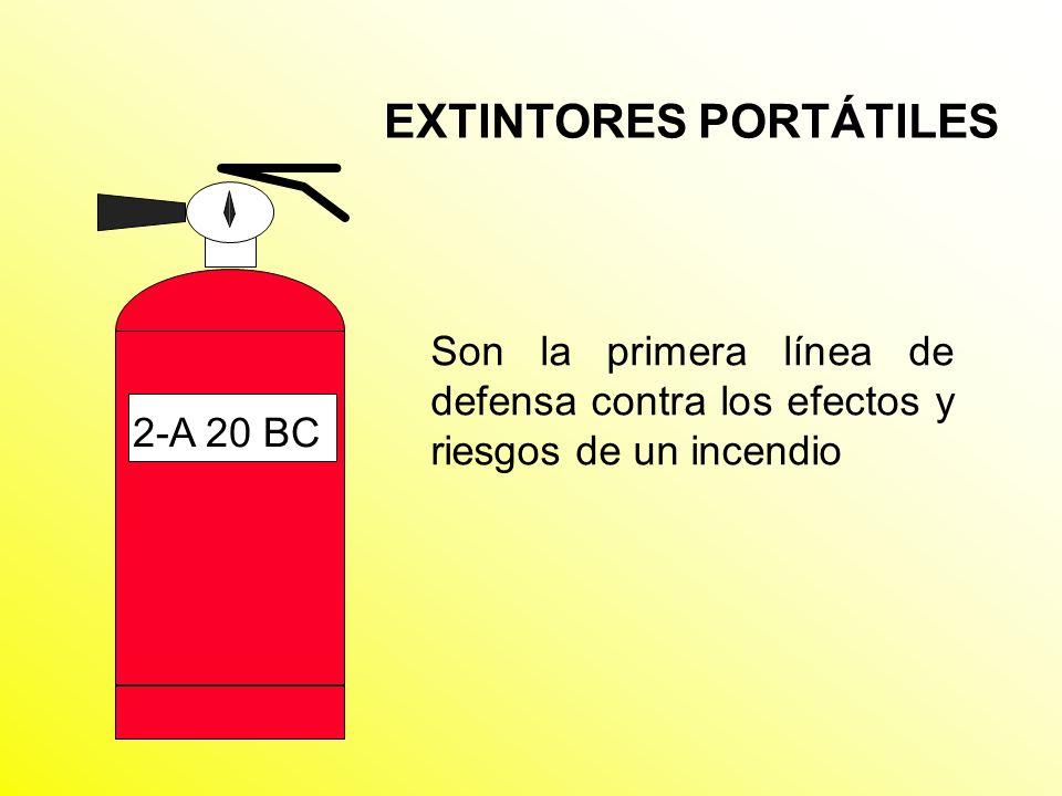 EXTINTORES CLASE B Precauciones: CO 2 - Áreas confinadas muerte por sofocamiento.