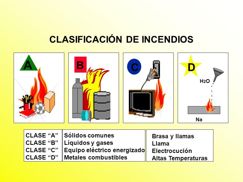 EXTINTORES CLASE C Precauciones: Los extintores de Dióxido de Carbono con boquilla metálica no se consideran extintores Clase C
