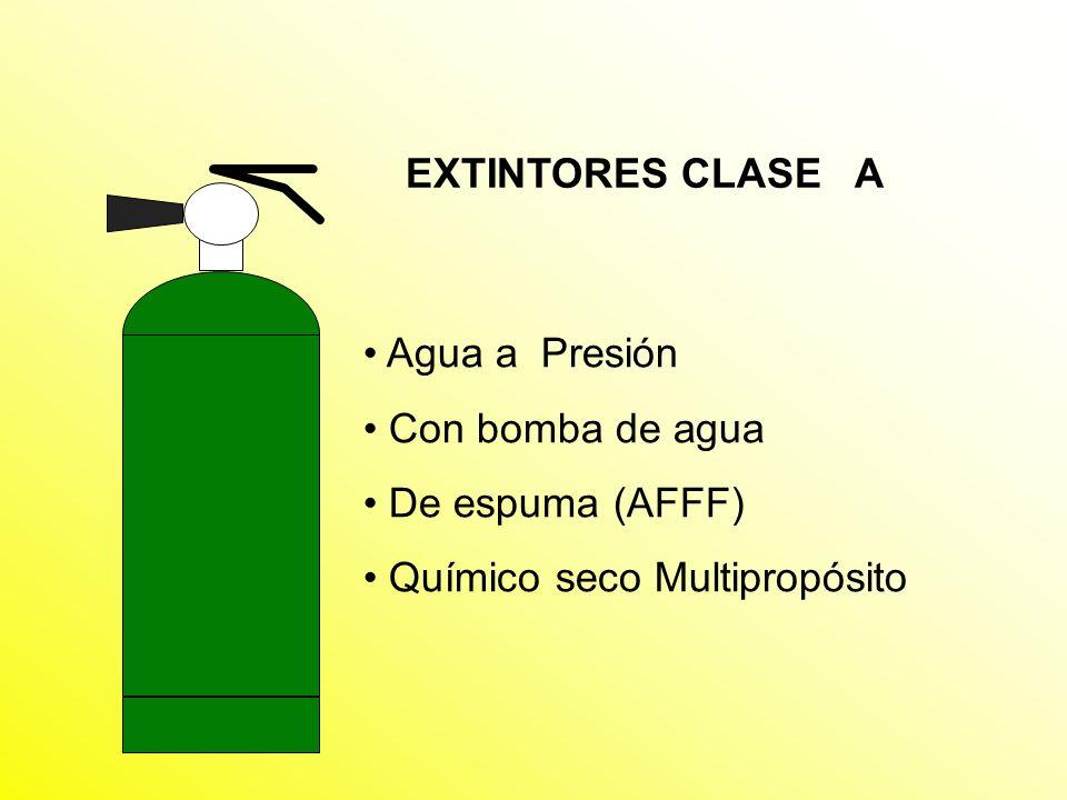 RIESGOS SEGÚN LA CANTIDAD DE COMBUSTIBLES (carga de Incendio) RIESGO LIGERO (bajo) RIESGO ORDINARIO (moderado) RIESGO EXTRAORDINARIO (alto)