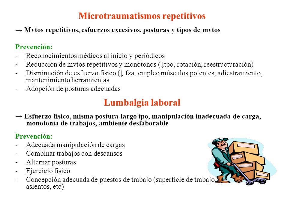 Microtraumatismos repetitivos Mvtos repetitivos, esfuerzos excesivos, posturas y tipos de mvtos Prevención: -Reconocimientos médicos al inicio y perió