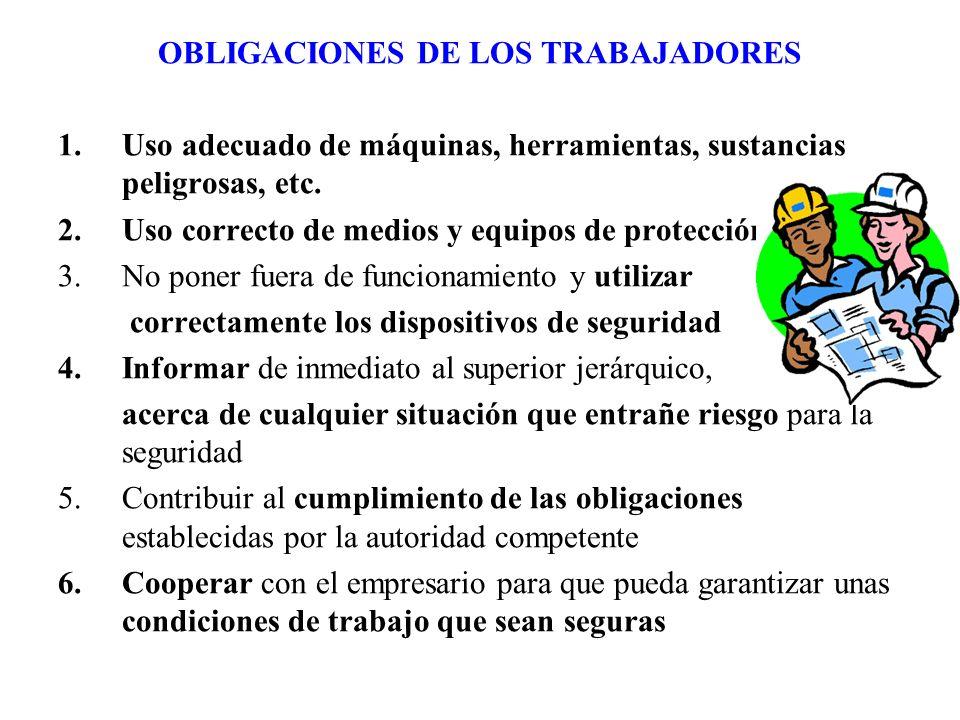 OBLIGACIONES DE LOS TRABAJADORES 1.Uso adecuado de máquinas, herramientas, sustancias peligrosas, etc. 2.Uso correcto de medios y equipos de protecció