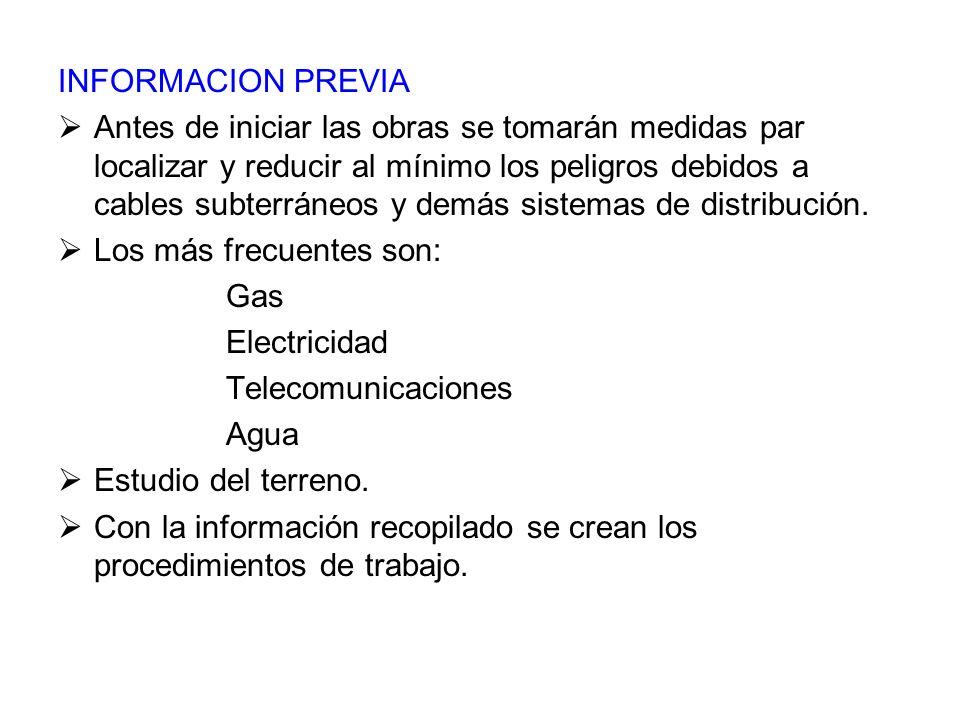 DISTANCIAS DE SEGURIDAD CANALIZACIONES DE ELECTRICIDAD:.