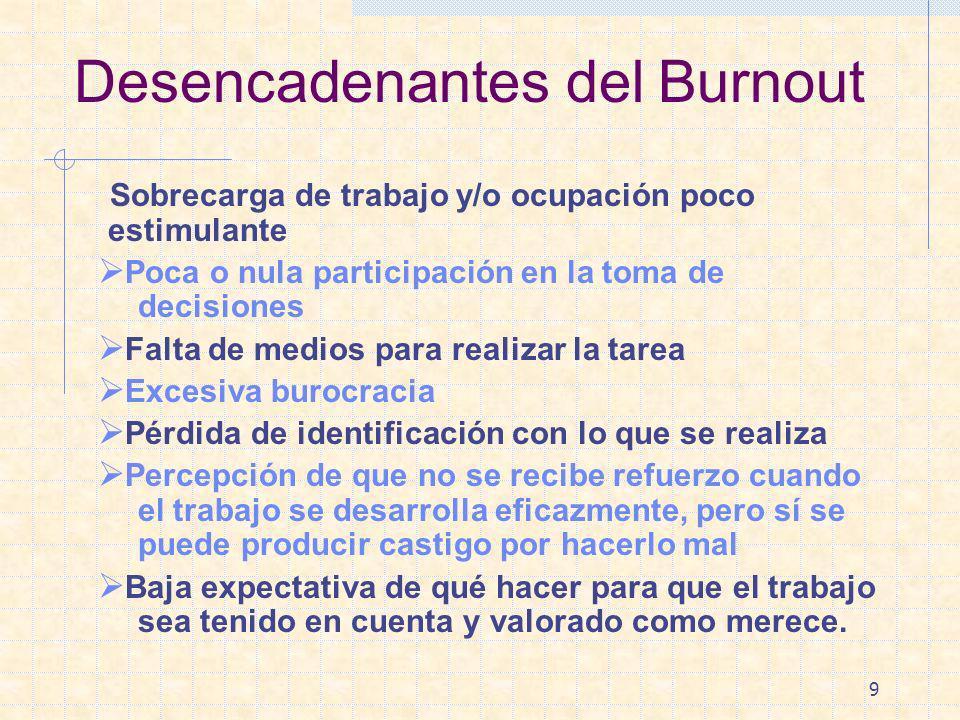9 Desencadenantes del Burnout Sobrecarga de trabajo y/o ocupación poco estimulante Poca o nula participación en la toma de decisiones Falta de medios