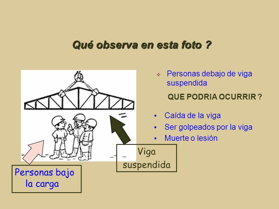 Personas debajo de viga suspendida QUE PODRIA OCURRIR ? Caída de la viga Ser golpeados por la viga Muerte o lesión Personas bajo la carga Viga suspend