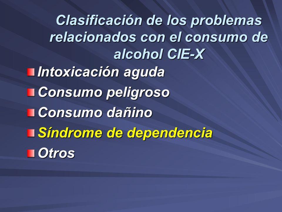 Clasificación de los problemas relacionados con el consumo de alcohol CIE-X Intoxicación aguda Consumo peligroso Consumo dañino Síndrome de dependenci
