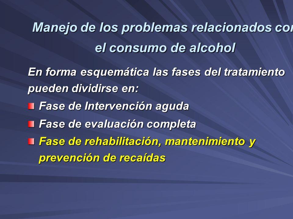Manejo de los problemas relacionados con el consumo de alcohol En forma esquemática las fases del tratamiento pueden dividirse en: Fase de Intervenció