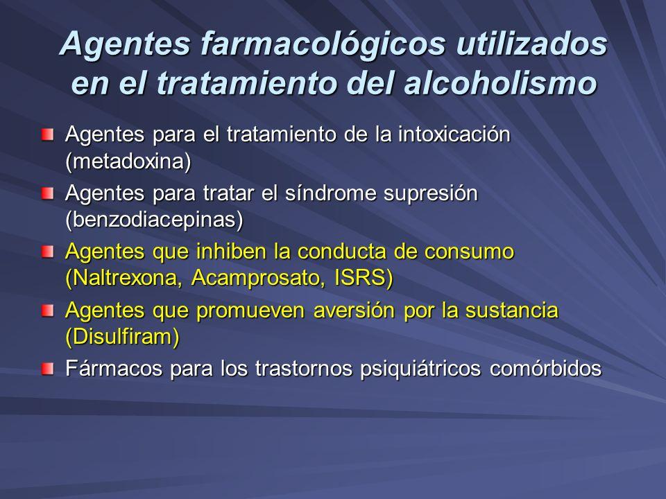 Agentes farmacológicos utilizados en el tratamiento del alcoholismo Agentes para el tratamiento de la intoxicación (metadoxina) Agentes para tratar el
