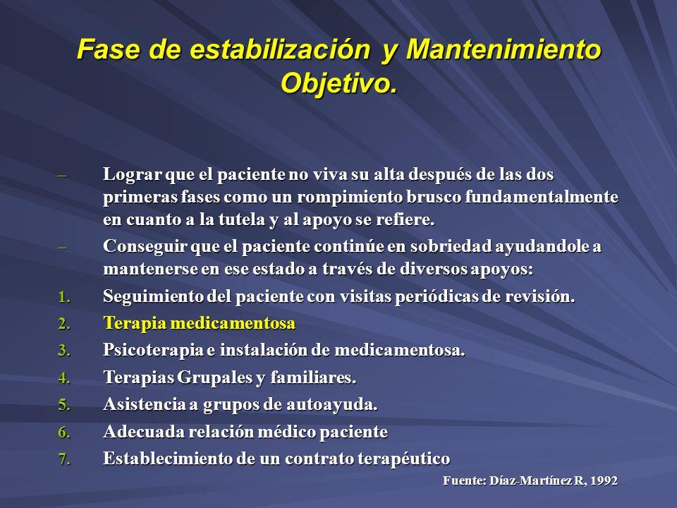 Fase de estabilización y Mantenimiento Objetivo. – Lograr que el paciente no viva su alta después de las dos primeras fases como un rompimiento brusco