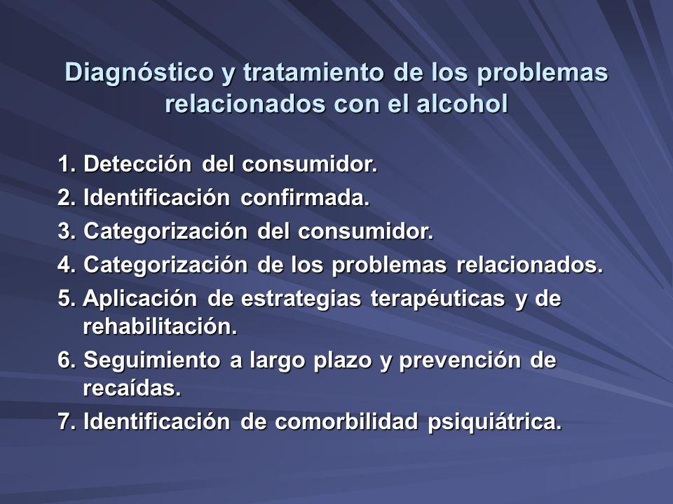 Diagnóstico y tratamiento de los problemas relacionados con el alcohol 1. Detección del consumidor. 2. Identificación confirmada. 3. Categorización de