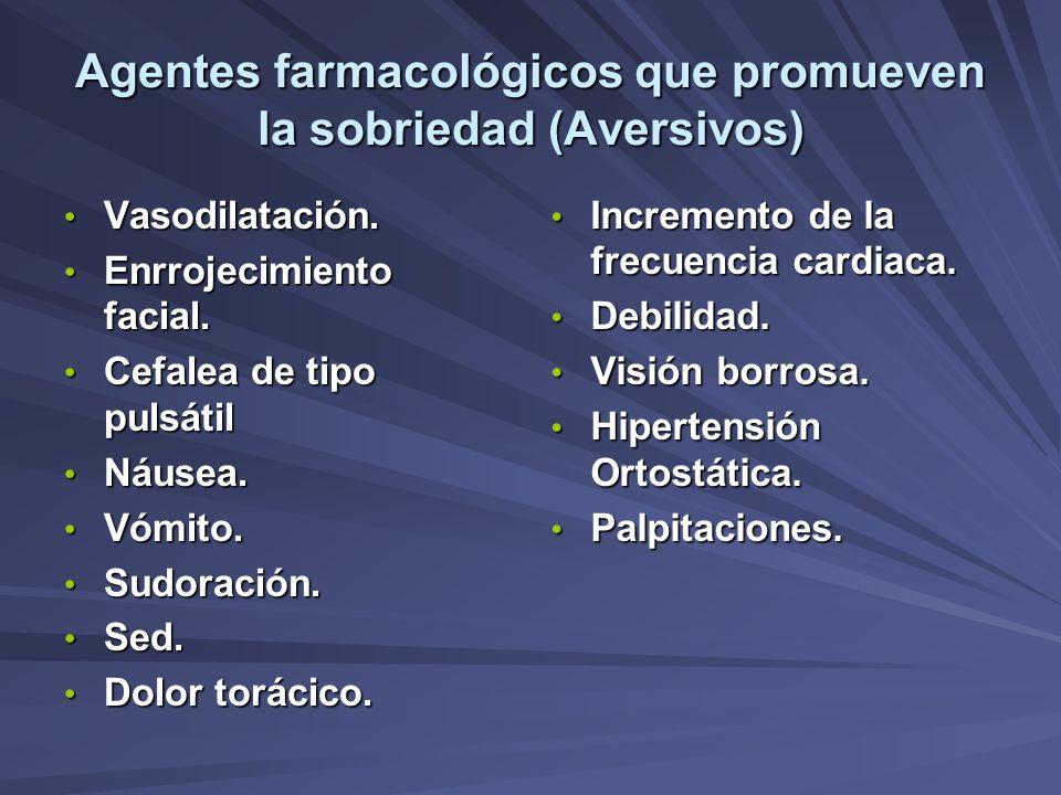 Agentes farmacológicos que promueven la sobriedad (Aversivos) Vasodilatación. Vasodilatación. Enrrojecimiento facial. Enrrojecimiento facial. Cefalea
