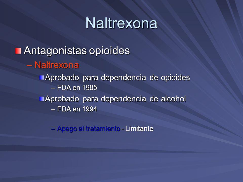 Naltrexona Mecanismo de acción –Alcohol aumenta niveles de encefalina en sangre –Alcohol – Acetaldehido Salsolinol 1 Tetra-Hidro-papaverolina 2 –Reforzamiento mediante sistema dopaminérgico mesolímbico 1.Davis et al.