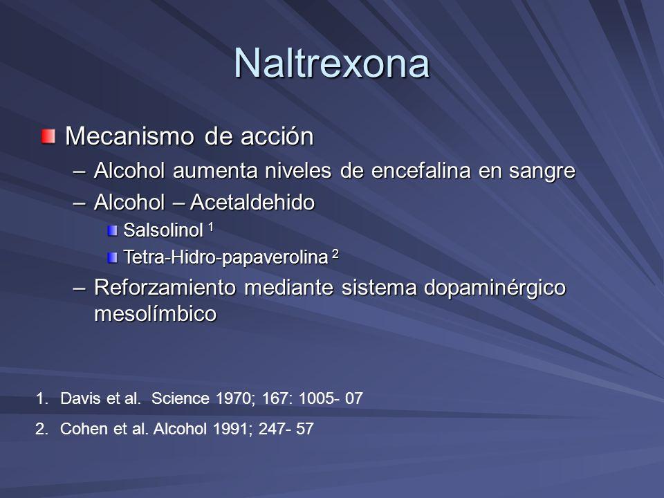 Naltrexona Mecanismo de acción –Alcohol aumenta niveles de encefalina en sangre –Alcohol – Acetaldehido Salsolinol 1 Tetra-Hidro-papaverolina 2 –Refor