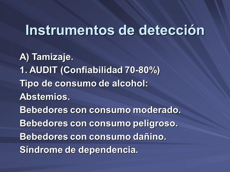 Instrumentos de detección A) Tamizaje. 1. AUDIT (Confiabilidad 70-80%) Tipo de consumo de alcohol: Abstemios. Bebedores con consumo moderado. Bebedore