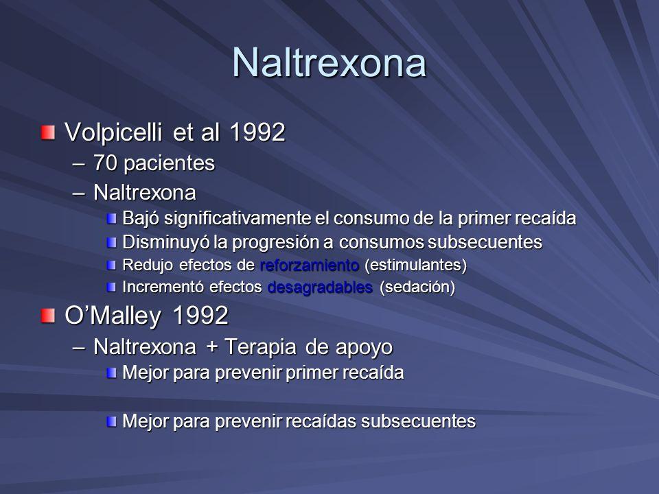 Naltrexona Volpicelli et al 1992 –70 pacientes –Naltrexona Bajó significativamente el consumo de la primer recaída Disminuyó la progresión a consumos
